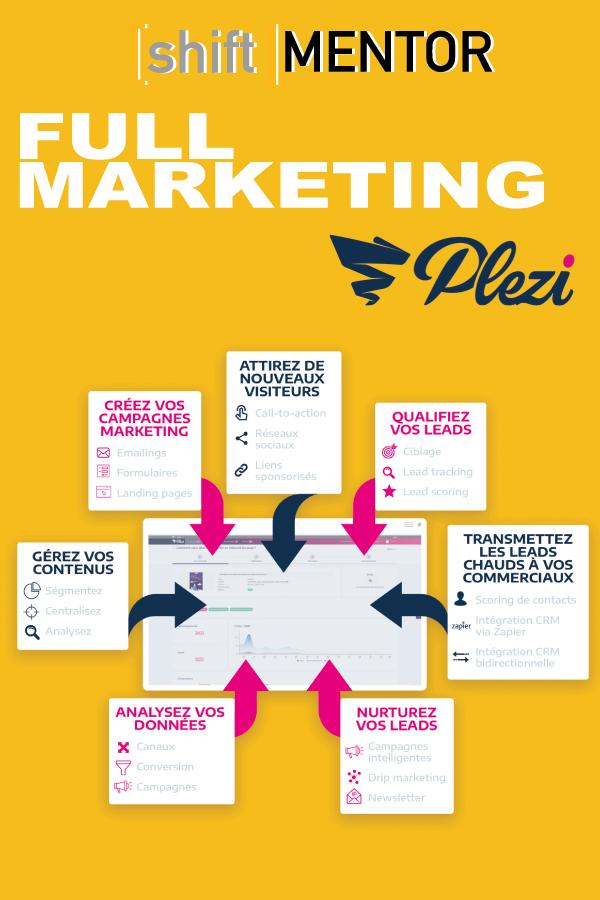 shiftmentor-plezi-full-marketing
